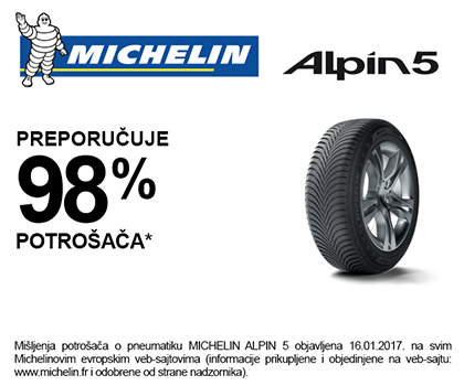 Michelin Aplin5 rating
